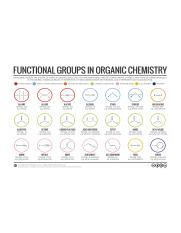 Functional Groups Ochem.png