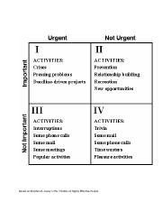 Stephen Covey - Quadrants.docx