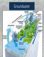 GEOL122 Groundwater_notes