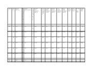 Sample Data Sheet for Spinning Bowl Experiment (1)