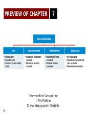 Chapter 7 Cash AR PP.ppt