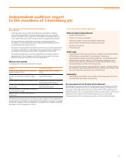126152-sainsburys-ar-financial-statements.pdf-2016-2015-