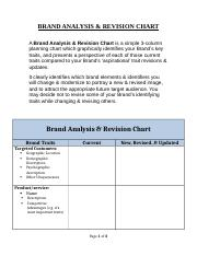 08c - COURSE PROJECT - Brand Analysis & Revision Chart (Explanation)