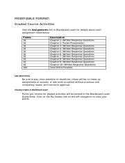 Graded Course Activities HED 101(1)(2)(1).docx