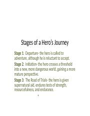 Stages and Characteristics of a Hero's Journey.pptx