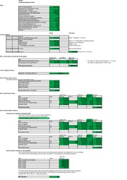 Project B Excel Template