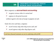 PowerPoint+Slides+for+Accrual+vs+Cash+Basis