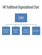 HR+Org+Charts_Students