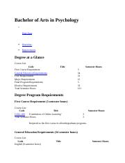 Bachelor of Arts in Psychology.docx