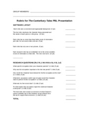 rubric_for_the_canterbury_tales_pbl_pres.doc