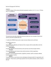Business Management Cafe 1.4-1.7.docx