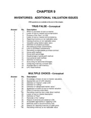 Chapter 9 additional inventory issuestest bank chapter 9 chapter 9 additional inventory issuestest bank chapter 9 inventories additional valuation issues ifrs questions are available at the end of this fandeluxe Gallery