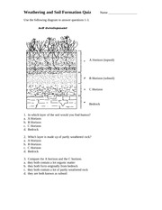 Weather and Soil Formation _unit review Quiz