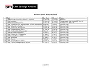 Raymond James CRM article schedule