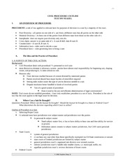 Civil Procedure I - Outline 1