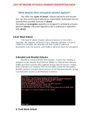 LIST-OF-MAJOR-ATTACKS-AGAINST-ENCRYPTED-DATA.docx
