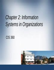 week3_SR ch02 Information Systems in Organizations(4).ppt