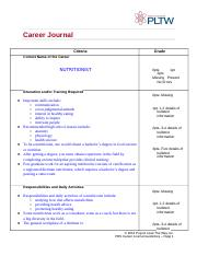 Career Journal.docx
