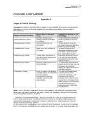hum111_r5_appendix_a_stages_of_critical_thinking[1].doc