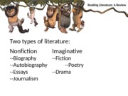 Reading Literature PPT with notes