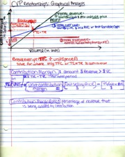 final review notes 08