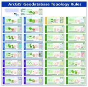 Topic 1 - Topology Rules Poster