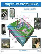 Water Purification Process A3