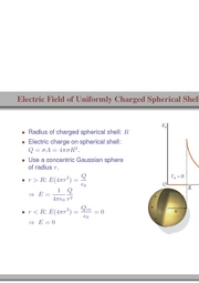 55. Electric Field of Uniformly Charged Spherical Shell