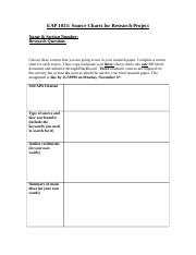 Source Chart Template (2).docx