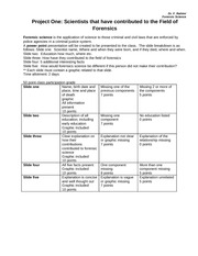 Forensic Science Rubric for project.