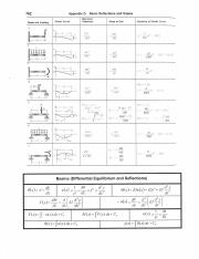 CE-207 Exam Sheet