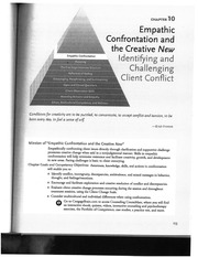 Chapter 10 Empathic Confrontation