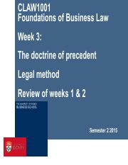business law lecture week 4 The college reserves the right to make changes to this course schedule without prior notice on occasion, it becomes necessary to cancel a course or make last minutes changes on occasion.