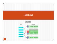cs2110-13-Hashing.pdf