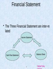 Notes 2b - Three Financial Statement Relations