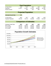 CISC101_2B_Growth_Projection