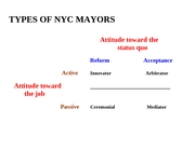 Lecture 8a mayoral roles