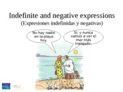 CH07_2_Indefinite_and_negative_expressions(1)