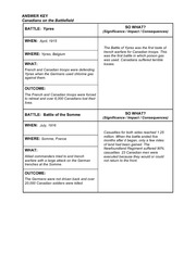 Socials 8 Canada in War Worksheet (Completed)
