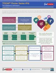 _Posters-TOGAF Poster 16 - The Solutions Continuum