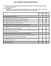 6.1 Rational Number Relationships Checklist - Google Docs.pdf