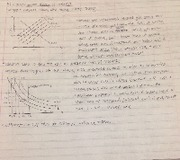 Econ 122 Notes - Hicks Hansen theory of interest