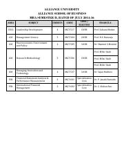 MBA July 2014-16 Batch, Semester II, Finance A Schedule