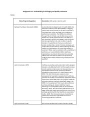 A 2.1 - Credentialing & Priveledging Template .docx
