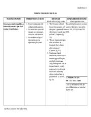 Care Plan Nursing Diagnosis 2.rtf