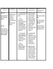 COPD teaching plan .docx - COPD teaching plan for health ...
