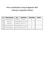 GroupAssignment-PerfectCompetiton-sem1-2016.docx