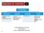 shortened ppt-chapter 1.ppt