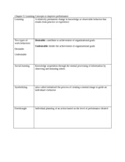 Ch 5 notes- Learning Concepts to improve performance