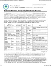 National+Ambient+Air+Quality+Standards+_NAAQS_+_+Air+and+Radiation+_+US+EPA